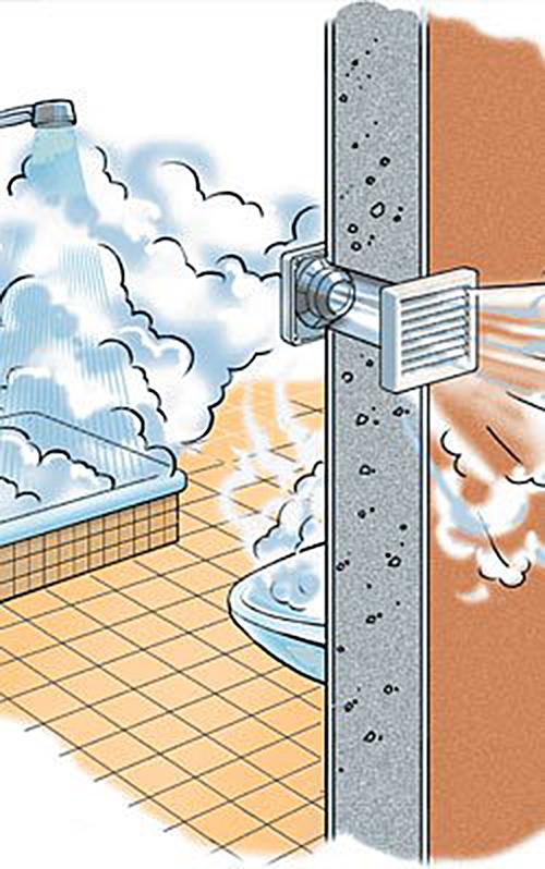Umidit nel Bagno Tutti gli accorgimenti per ridurla  Blog Stile Bagno