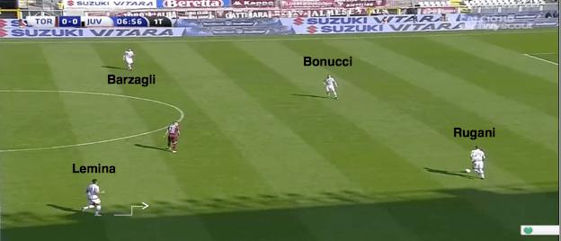 La phase de construction de la Juventus est confiée aux trois centraux, aidés par Lemina. Rugani en fait partie.