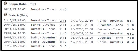Torino juventus 2