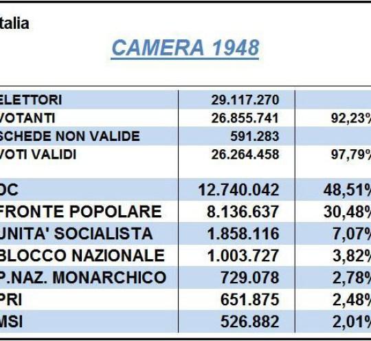 Camera 48 it
