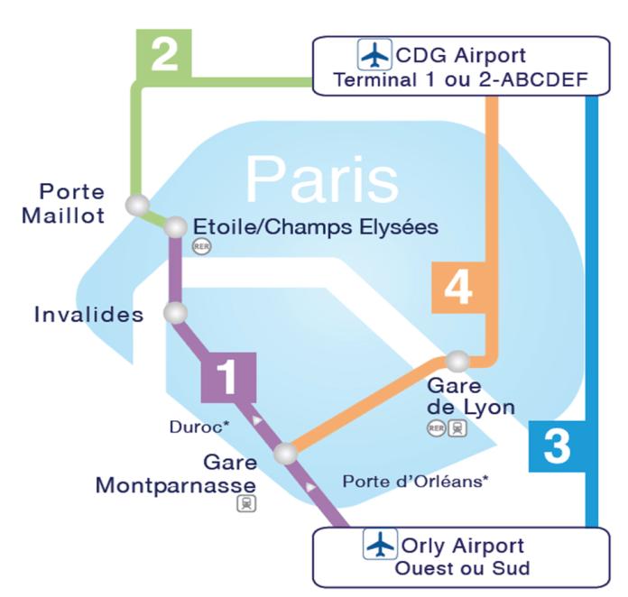 Aeropuertos de París. Mapas, traslados y precios