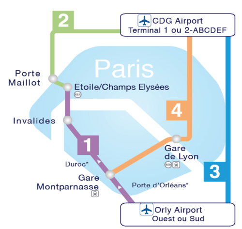 mapa de aeropuertos de París