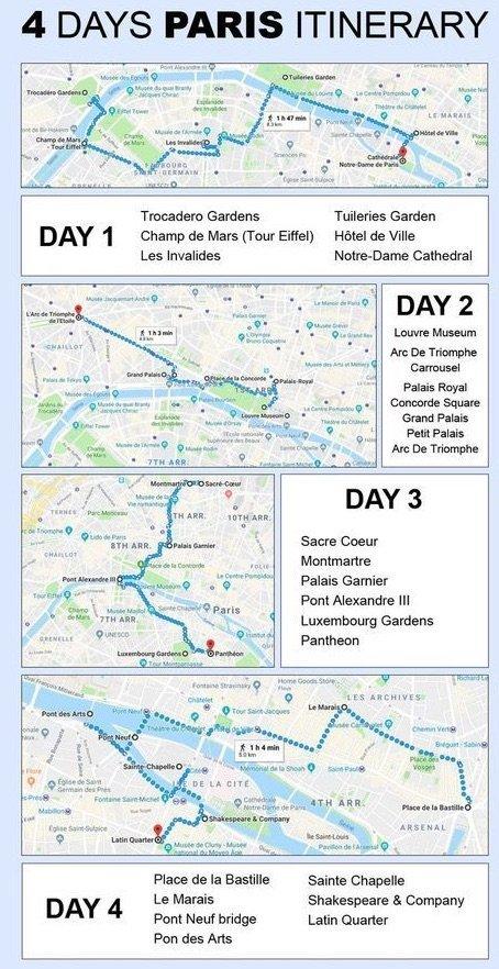 4 tage Reiseroute nach Paris