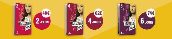 Paris Museum Pass Prices