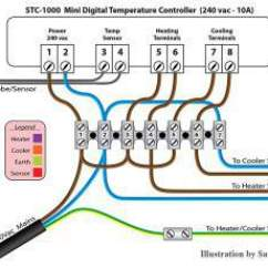 Stc 1000 Temperature Controller Wiring Ford Electronic Ignition Diagram Stc-1000 Temp - Accessories Discussions On Stilldragon® Community Forum