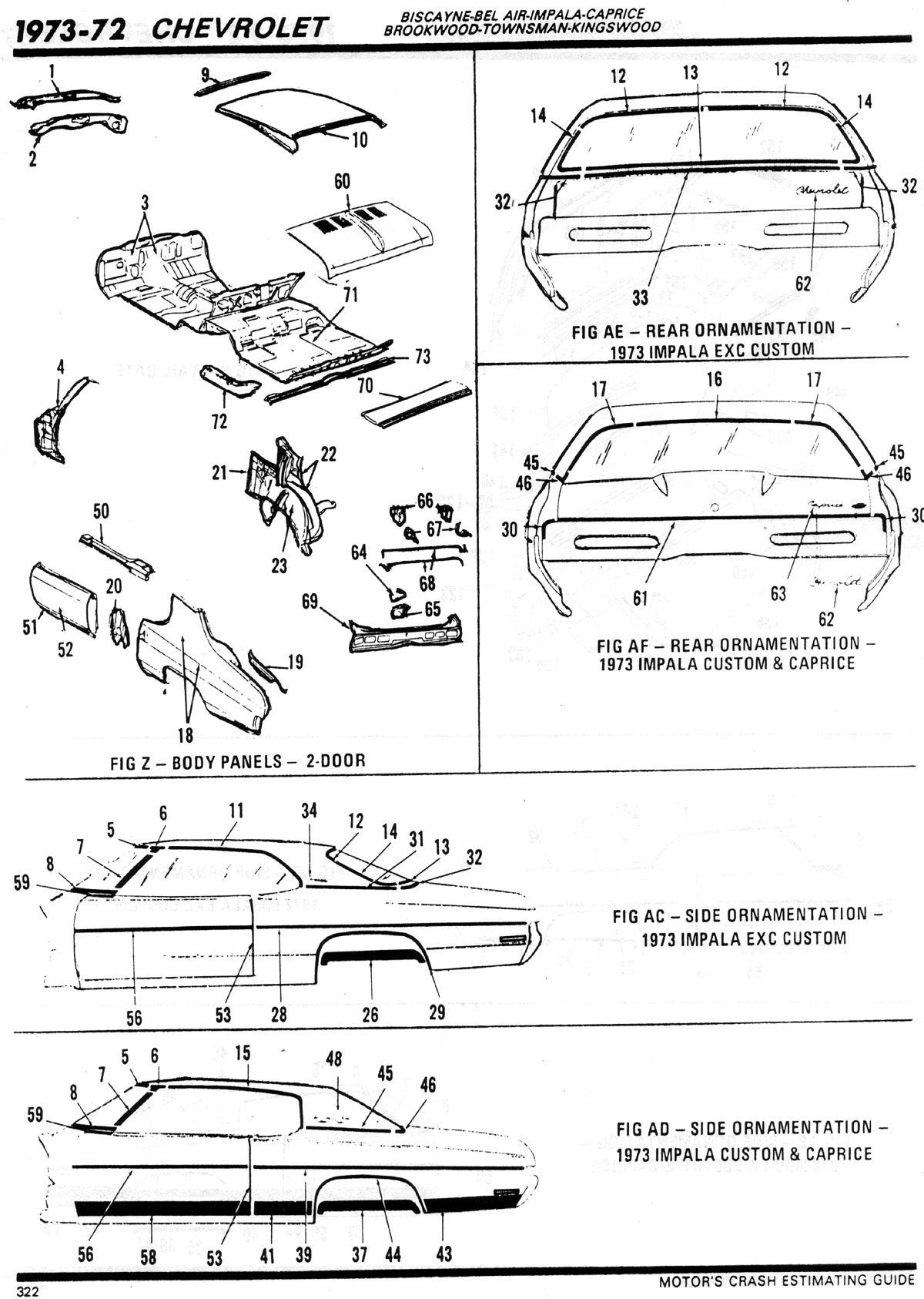 Impala Parts List