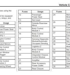 rear fuse box help hhr fuse box c7 corvette fuse box picture [ 1175 x 837 Pixel ]
