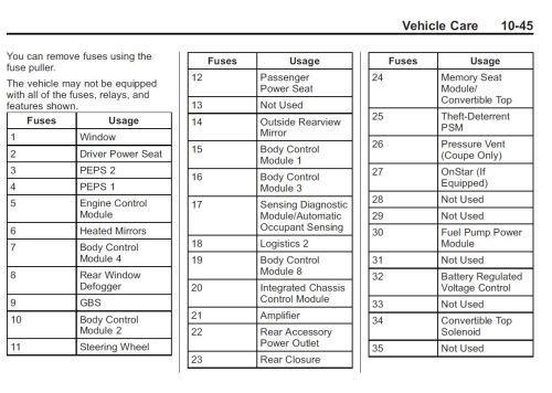 small resolution of rear fuse box help hhr fuse box c7 corvette fuse box picture