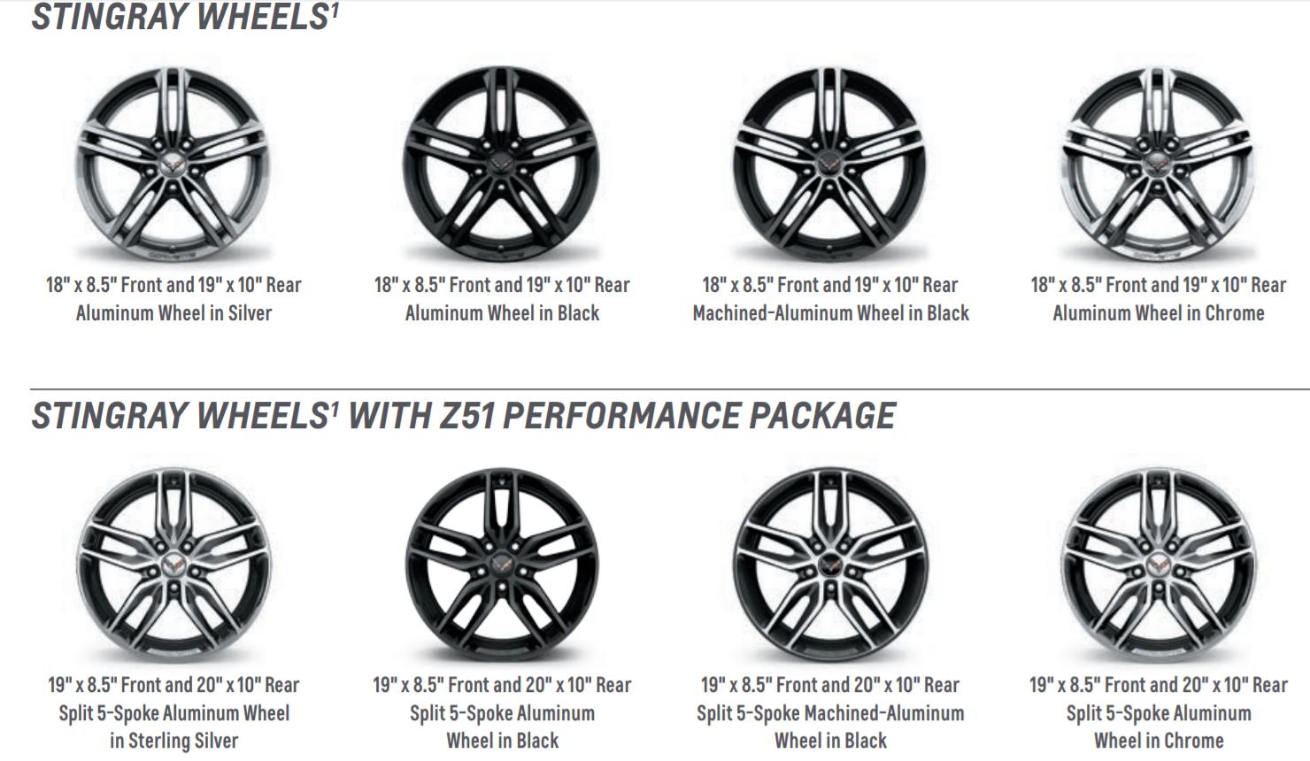Oem Audi Wheel Database