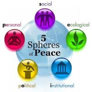 5spheres