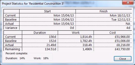 Project Statistics