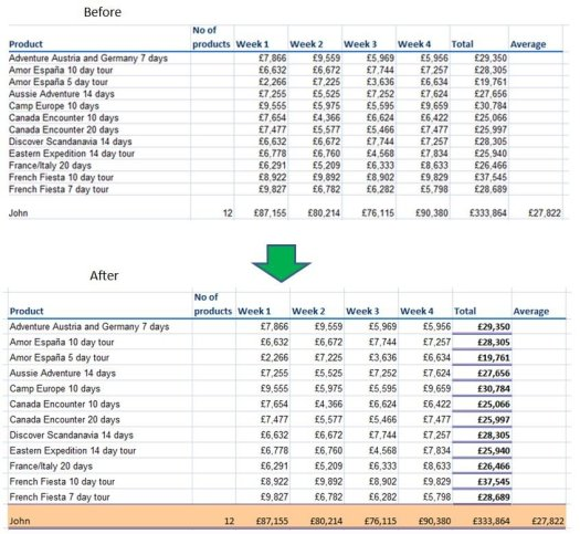Total cell style in Excel