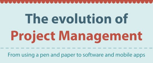 The Evolution of Project Management [Infographic]