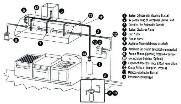 KITCHEN WIRING LAYOUT  Auto Electrical Wiring Diagram