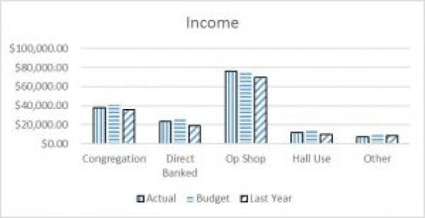 jan-sept-2016income