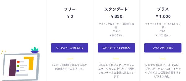 Slackの料金プランページ