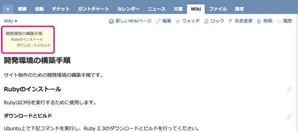 RedmineのWiki画面「