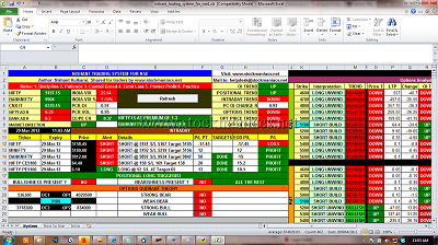 free intraday tips