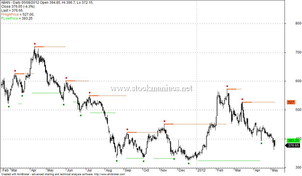 R-breaker s&p day trading system
