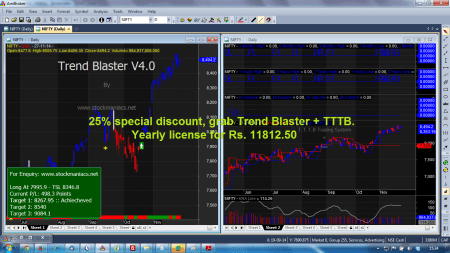 Trend Blaster + TTTB Trading System