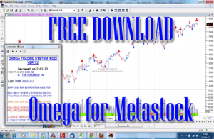 How To Trade Divergence? Download FREE Amibroker AFL Code
