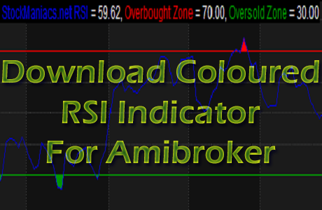 Download Coloured RSI Amibroker AFL