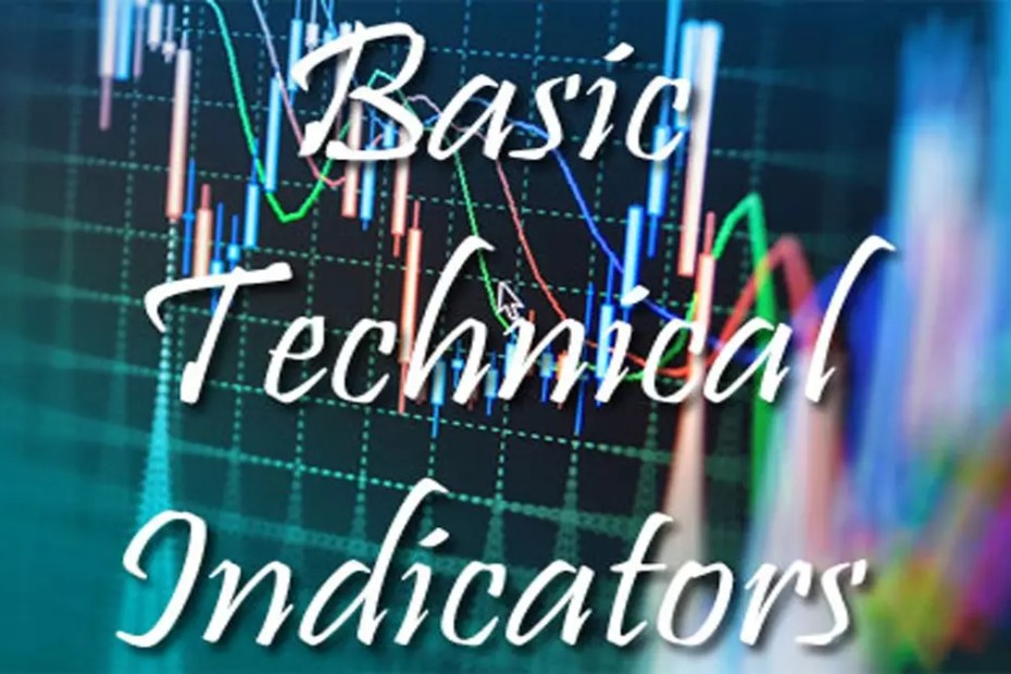 Basic Technical Indicators