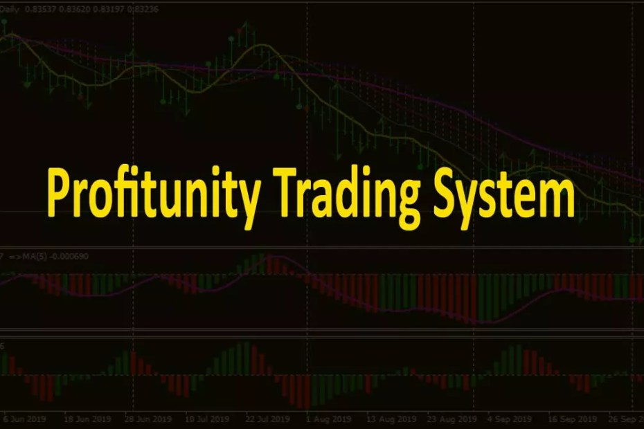 Profitunity Trading System