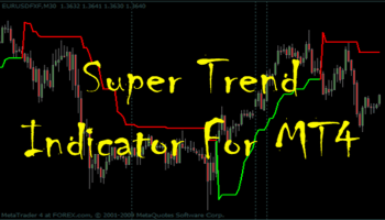 Magic BUY SELL Indicator For MT4 | StockManiacs
