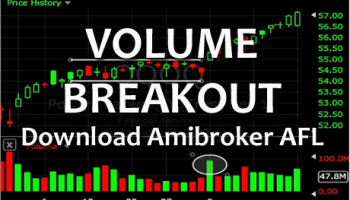 Amibroker Software Review, Demo, Download Instructions | StockManiacs