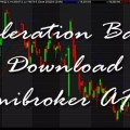 Acceleration Bands Amibroker AFL