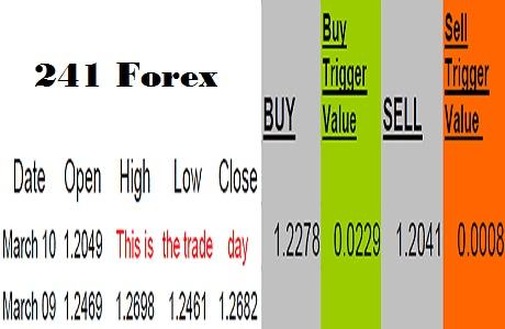241 forex system