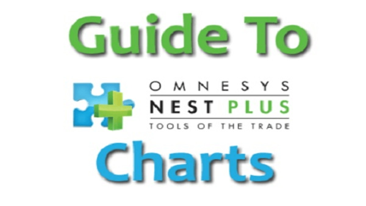 Step-By-Step Guide To Omnesys Nest Trader Chart Settings
