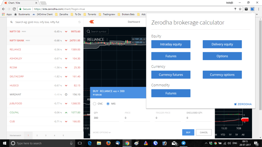 How To Use Zerodha Brokerage Calculator