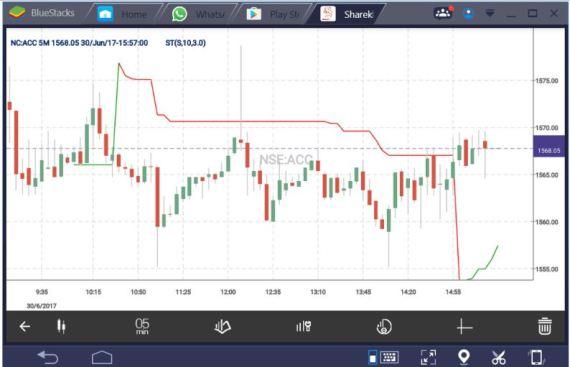 Sharekhan Mobile Trading Application