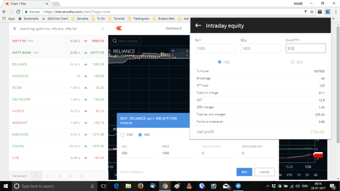 Zerodha Brokerage Calculator Chrome Extension