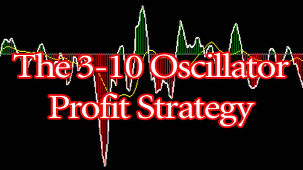 3-10 Oscillator – Easy Trend Reversal Patterns