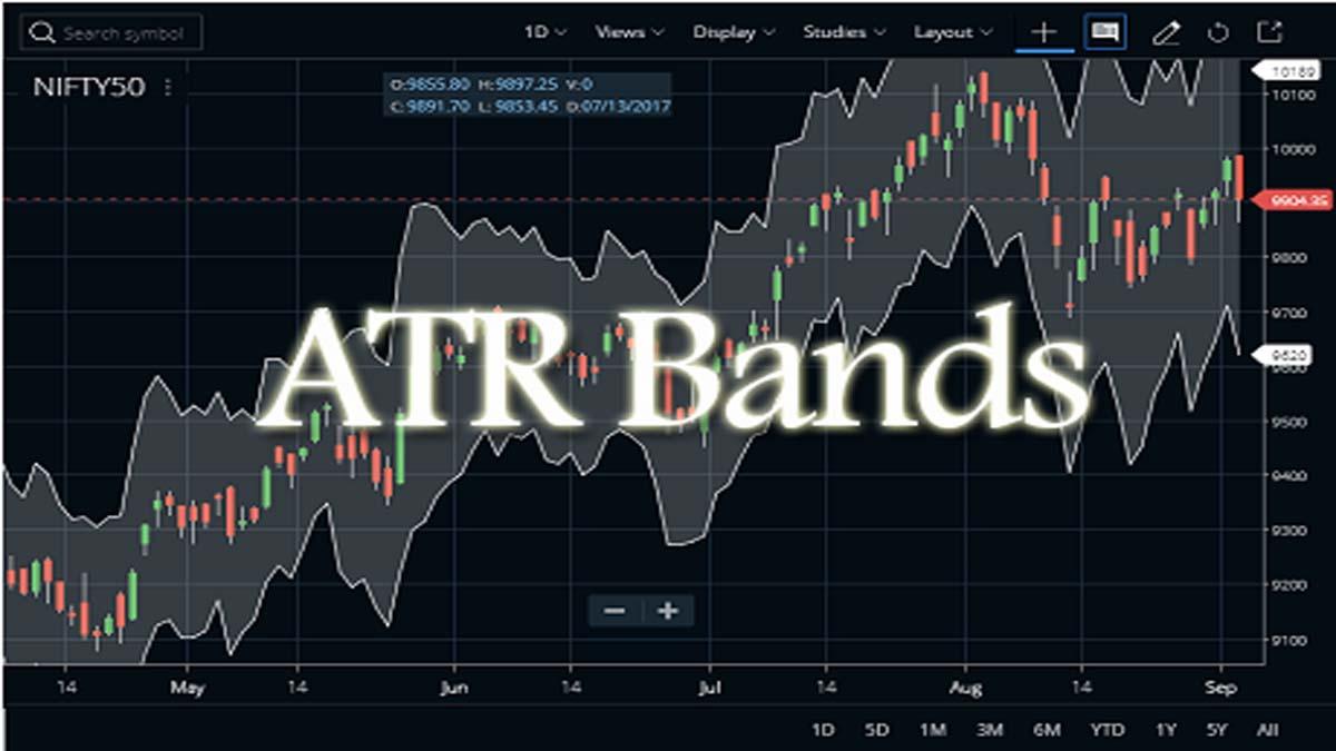 ATR Bands Indicator Calculation, Formula