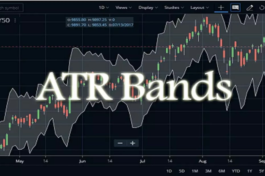 ATR Bands