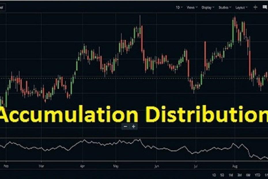 Accumulationdistribution