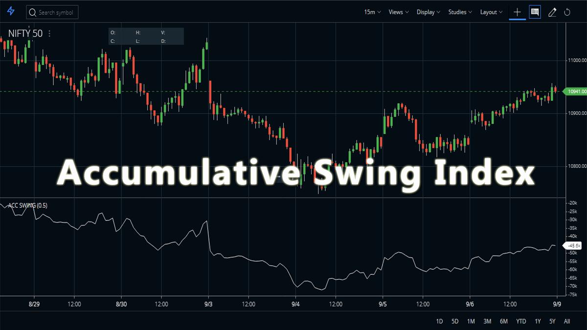 Accumulative Swing Index
