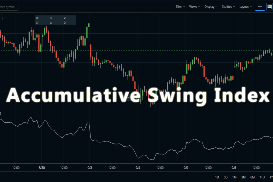 Accumulative Swing Index