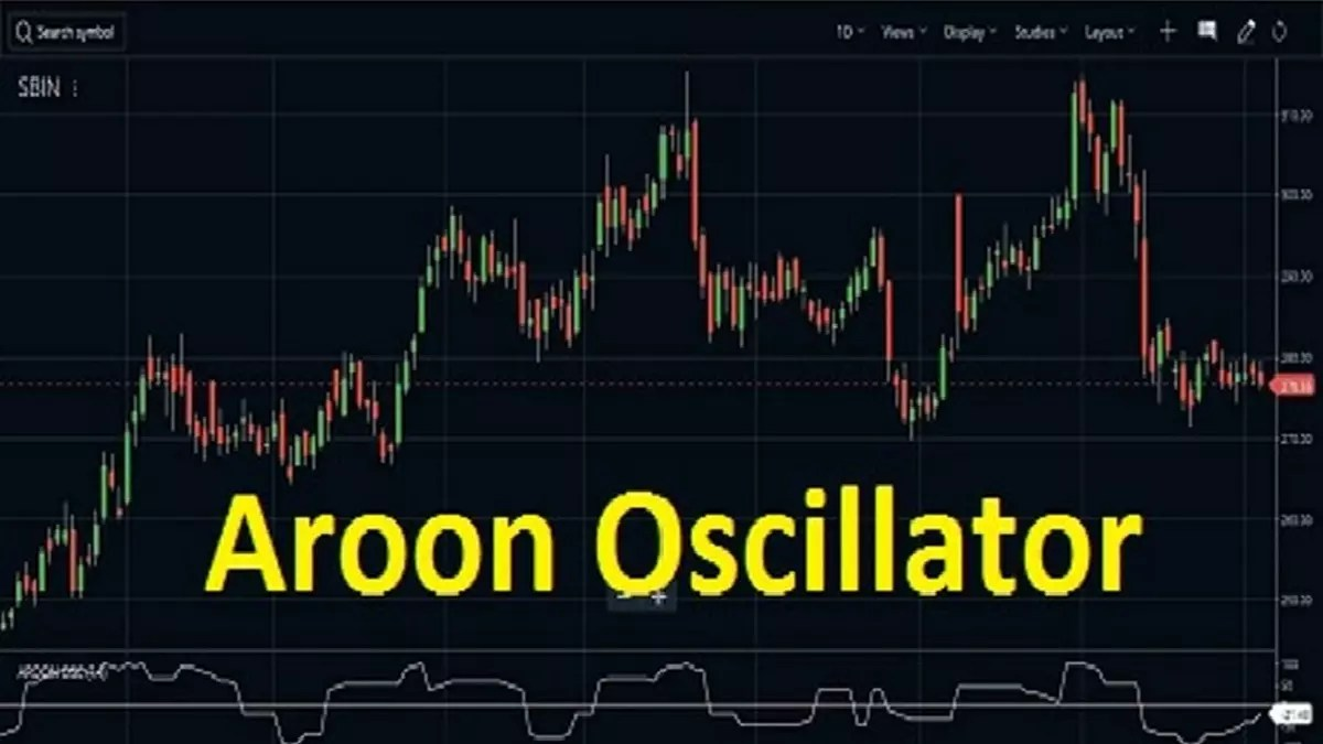 Aroon Oscillator Formula and Trading Strategy