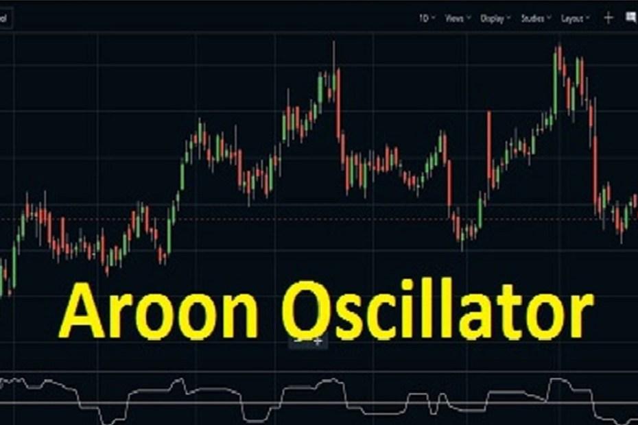 Aroon Oscillator