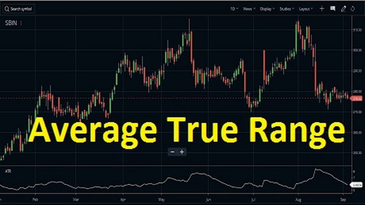 Average True Range or ATR Indicator Strategy, Formula