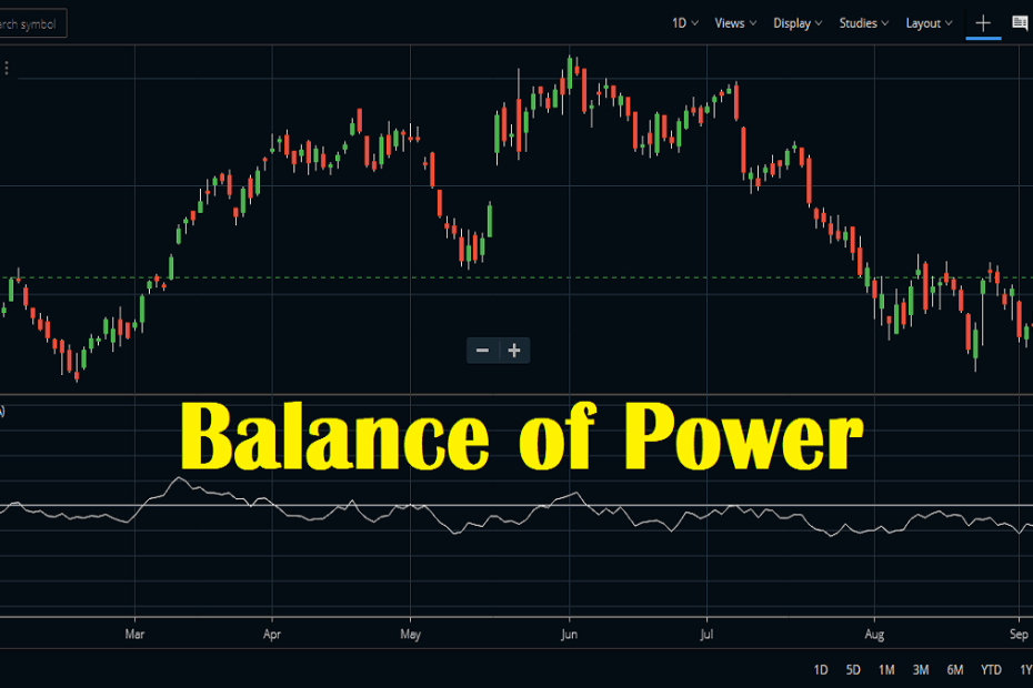 Balance of Power Indicator
