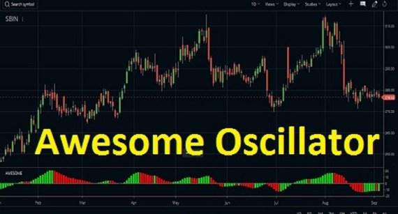 awesome oscillator indicator