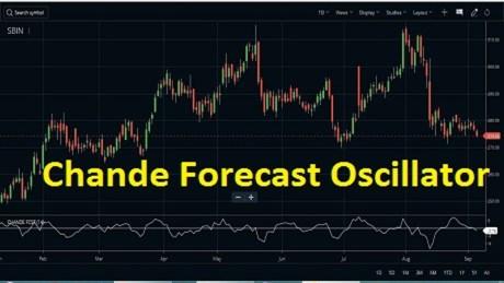 Tushar Chande Forecast Oscillator