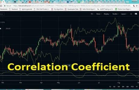 Correlation Coefficient Indicator
