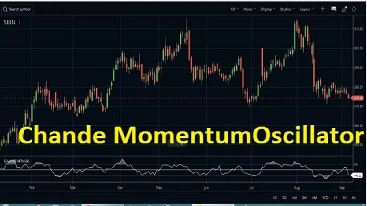 Chande Momentum Oscillator Formula, Strategy